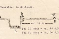 A sketch from a German deserter's drawings of the mass executions of Jewish civilians on the Eastern Front (dodis.ch/11994)
