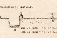 Von einem deutschen Deserteurs angefertigte Skizze über Massenerschiessungen jüdischer Zivilpersonen an der Ostfront (dodis.ch/11994)